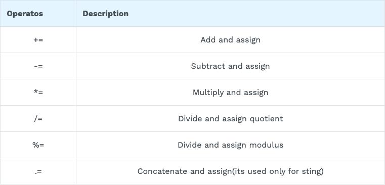 assignment-operators