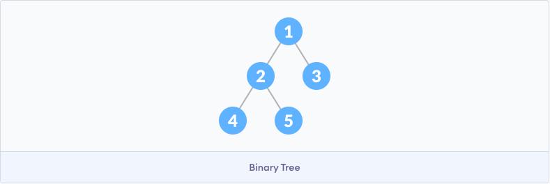 Binary-tree